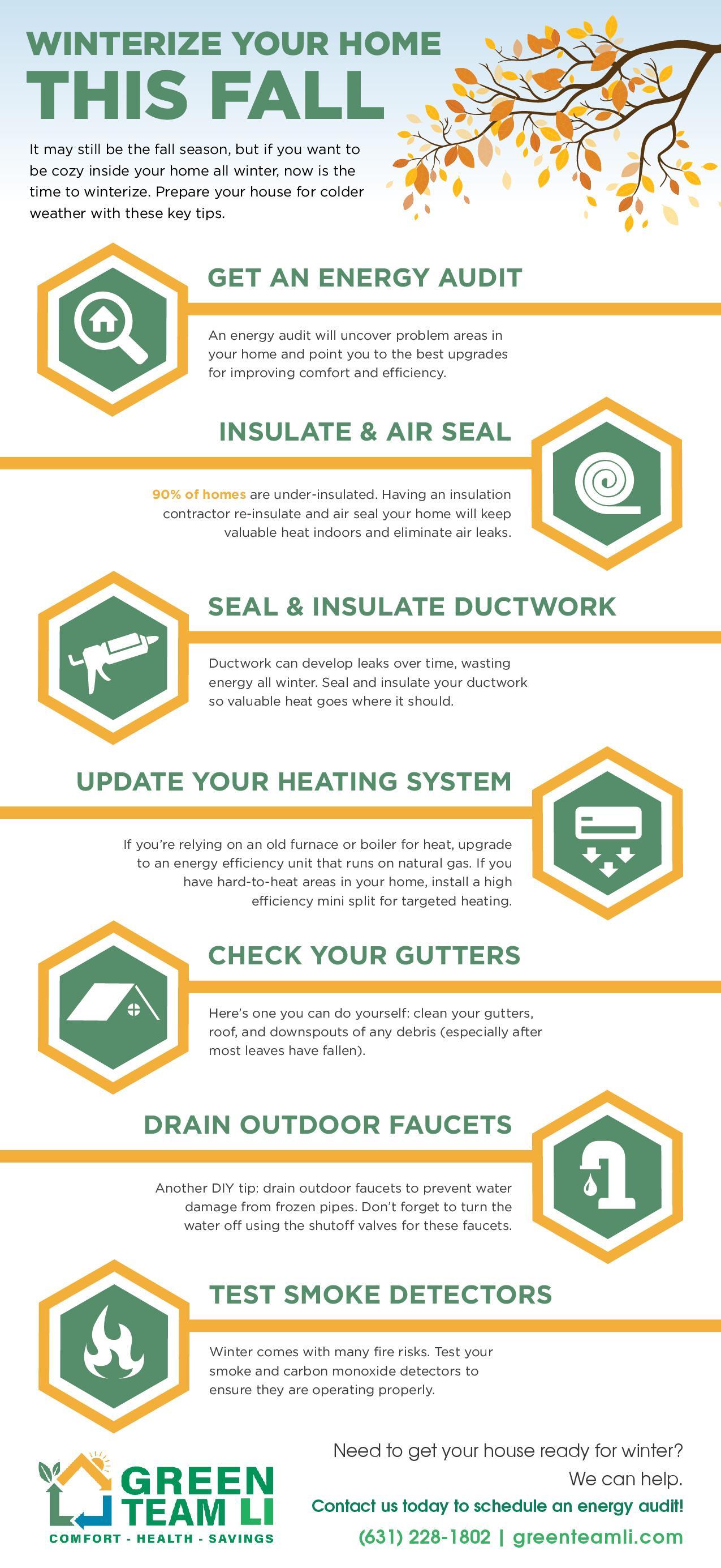 fall checklist infographic green team li